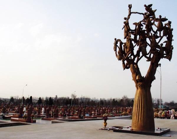 Город ангелов Северная Осетия фото